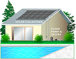 solar pool heating in cape town